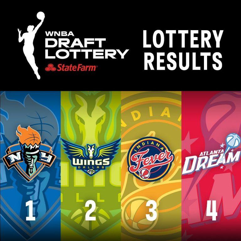 2020 Draft Lottery Order